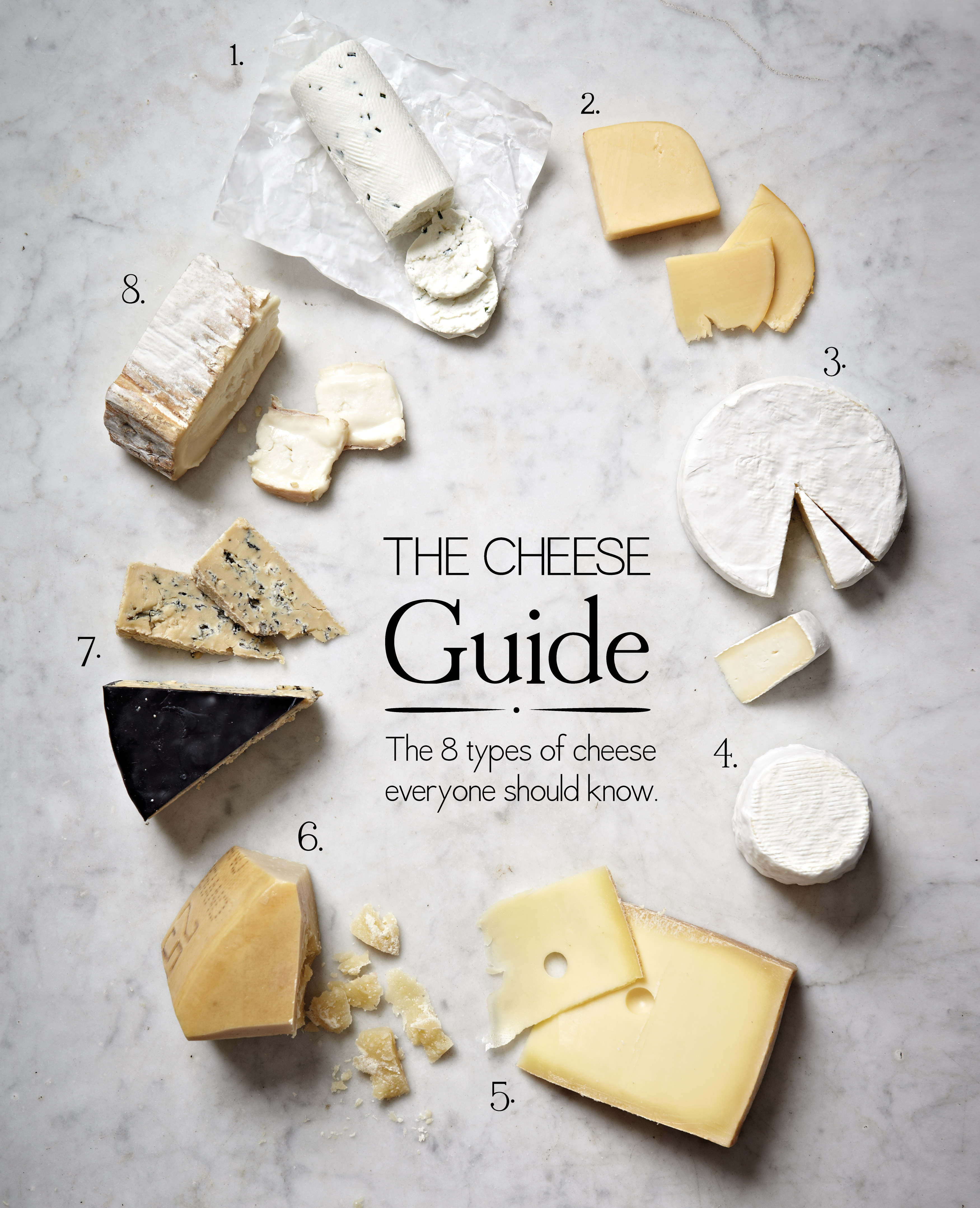 8-types-of-cheese